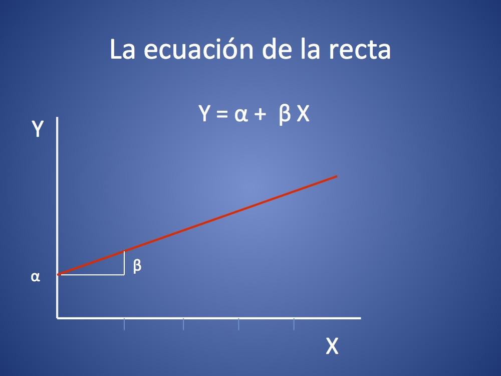 ¿Qué es la regresión lineal?