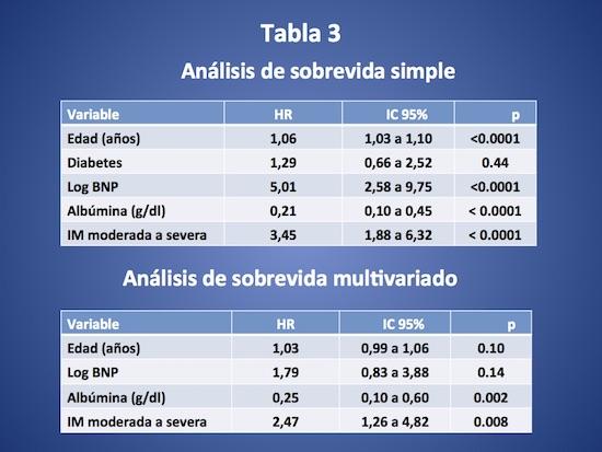 ¿Qué es el análisis multivariado? Parte 2